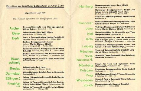 Laban exhibition - schools 1927