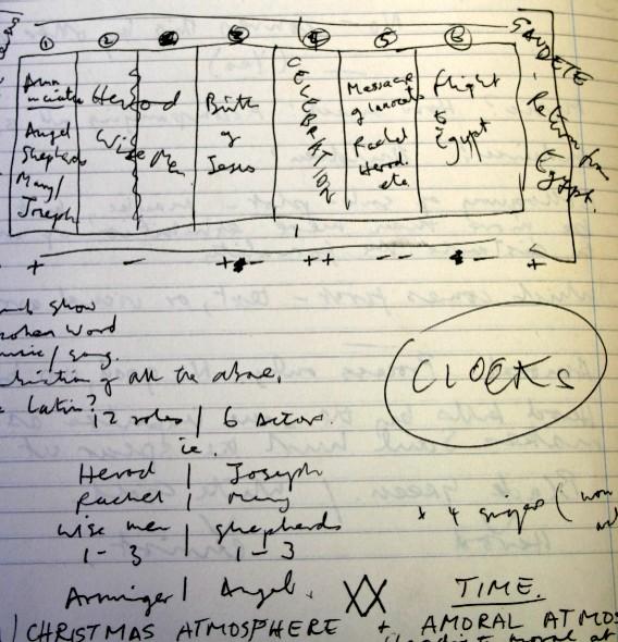 essay business sample drafting