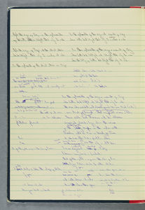 BC/MS20c/Armitage/1/21/1 notebook p2